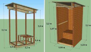 Как сделать дачный туалет из кирпича своими руками: пошаговая инструкция