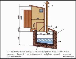 ulichniy-tualet