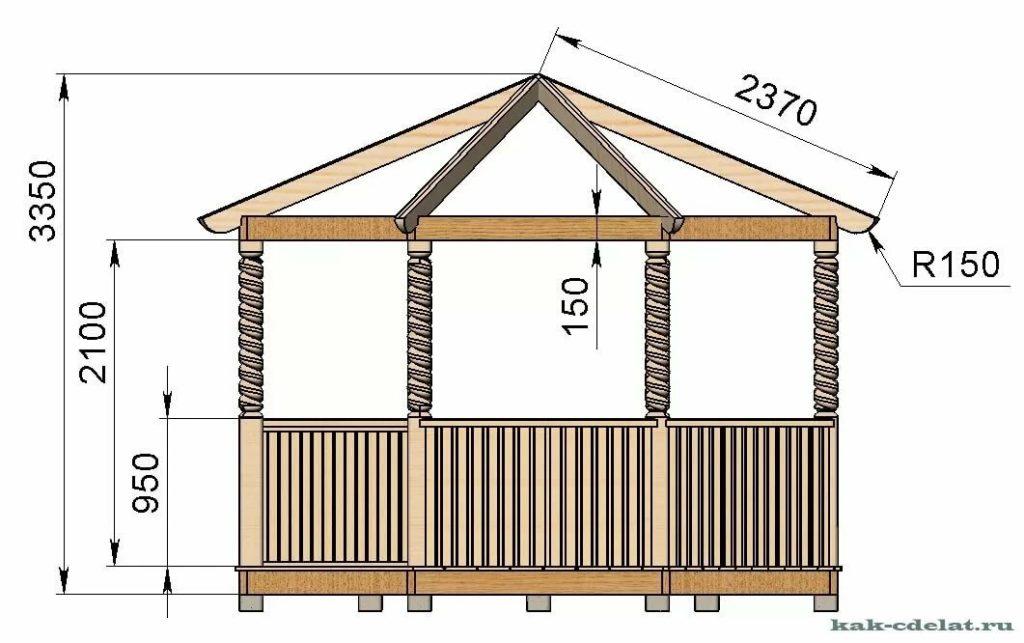 Беседка во дворе частного дома: как построить своими руками