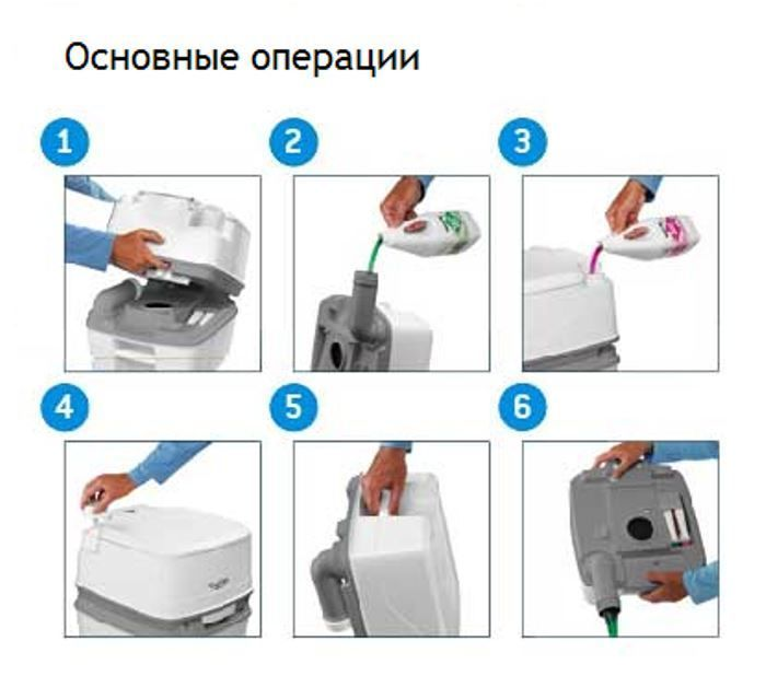 Как работает биотуалет для дачи: принцип действия, правила обслуживания