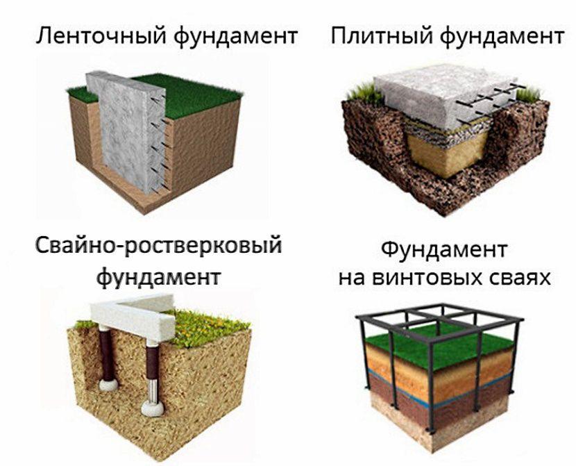 Беседка своими руками для дачи из дерева, прочих материалов: как построить