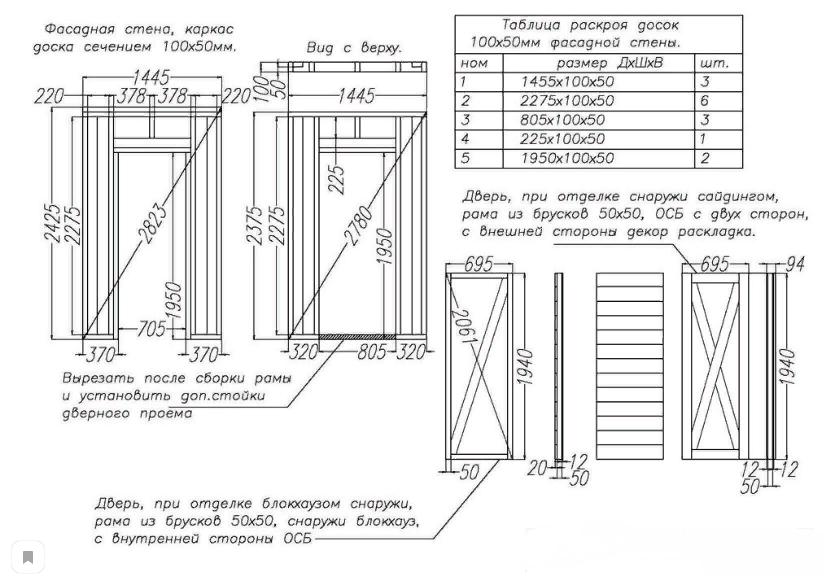 Красивый дачный туалет — как облагородить постройку, варианты дизайна