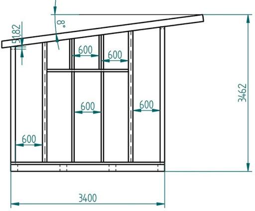 Как сделать дровник своими руками на даче