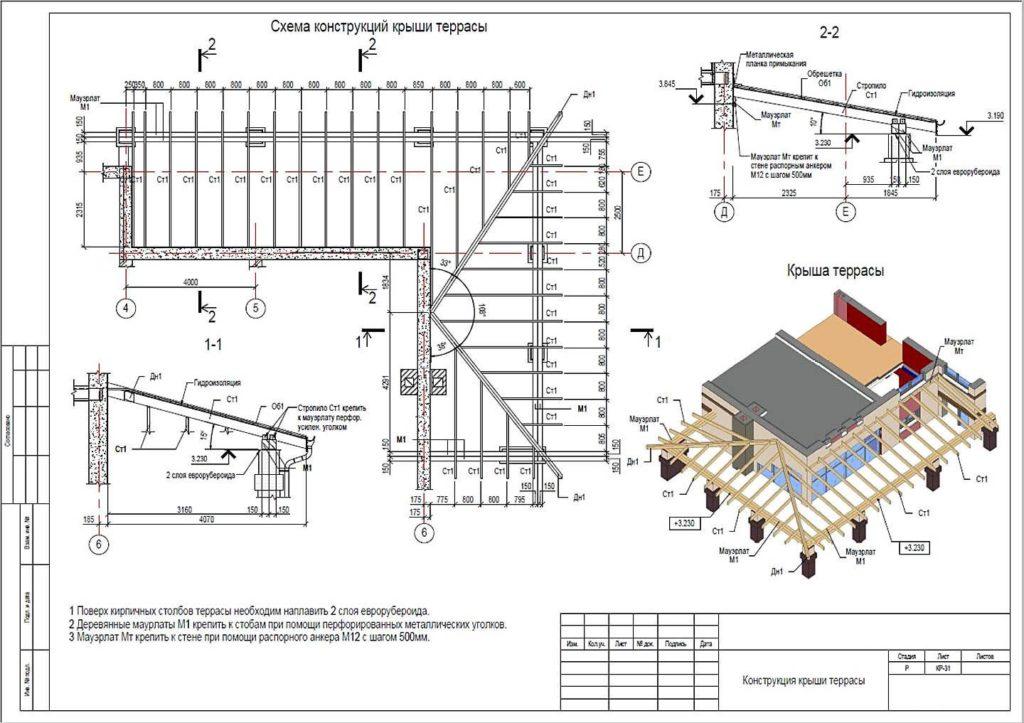 Терраса своими руками, как построить: пошаговая инструкция