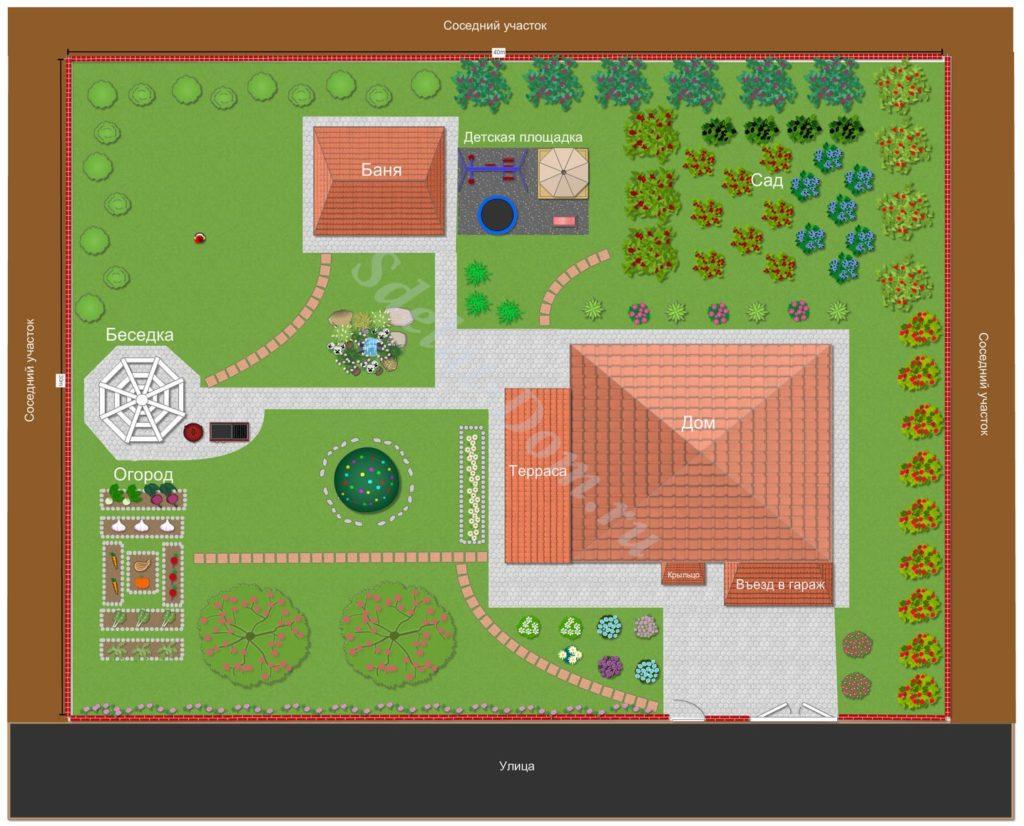 Планирование дорожек на даче: ширина дорожки на дачном участке