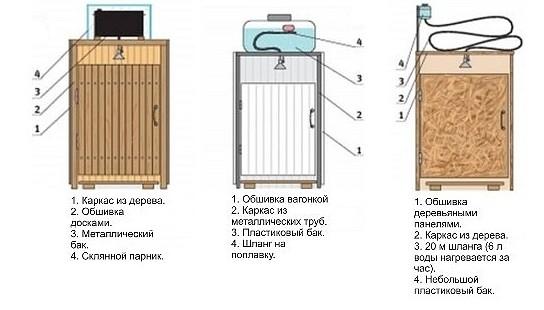 Как построить летний душ своими руками на даче из подручных материалов