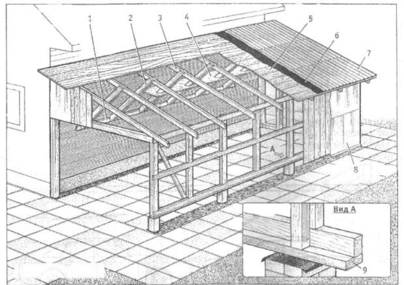 Навес-беседка к дому: изготовление своими руками на даче