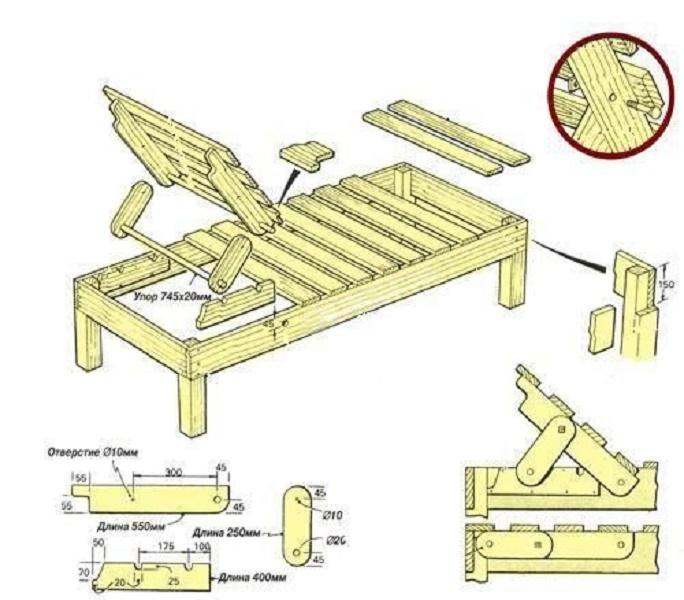 Лежак из поддонов для дачи своими руками — пошаговая инструкция