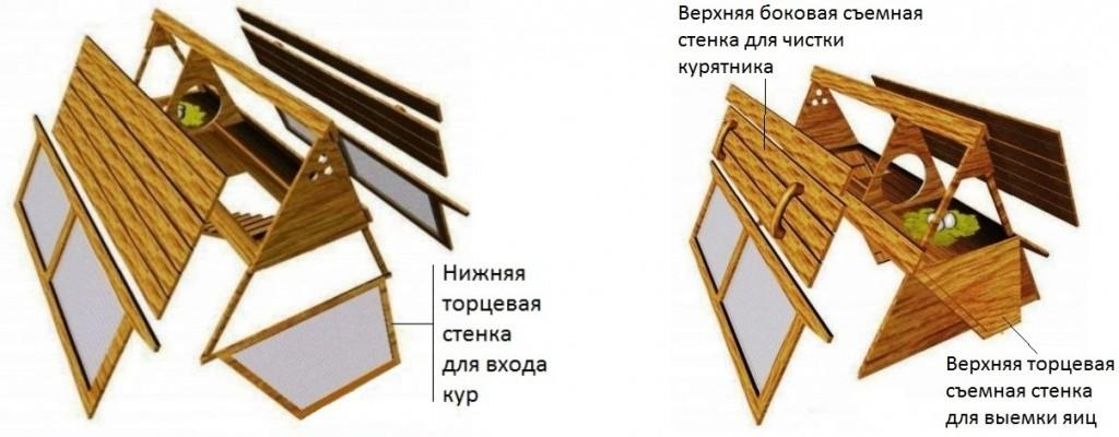 Переносной курятник своими руками для дачи — треугольный и на колесах