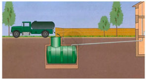 Бочка под канализацию в частном доме — как правильно закопать