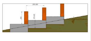 Забор на участке с уклоном — из профлиста ступеньками